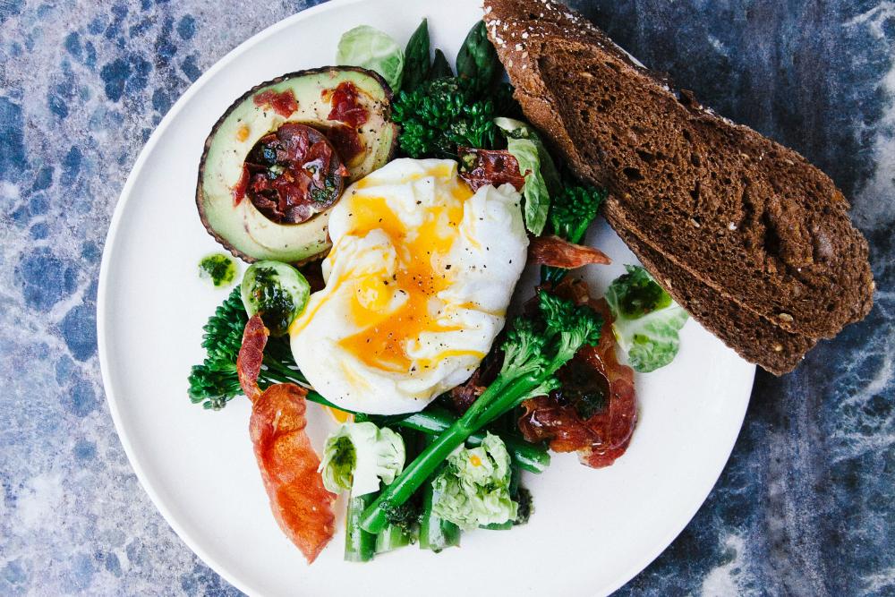 Завтраки в странах мира